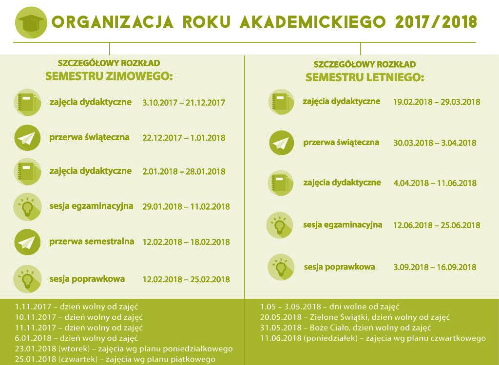 organizacja_roku
